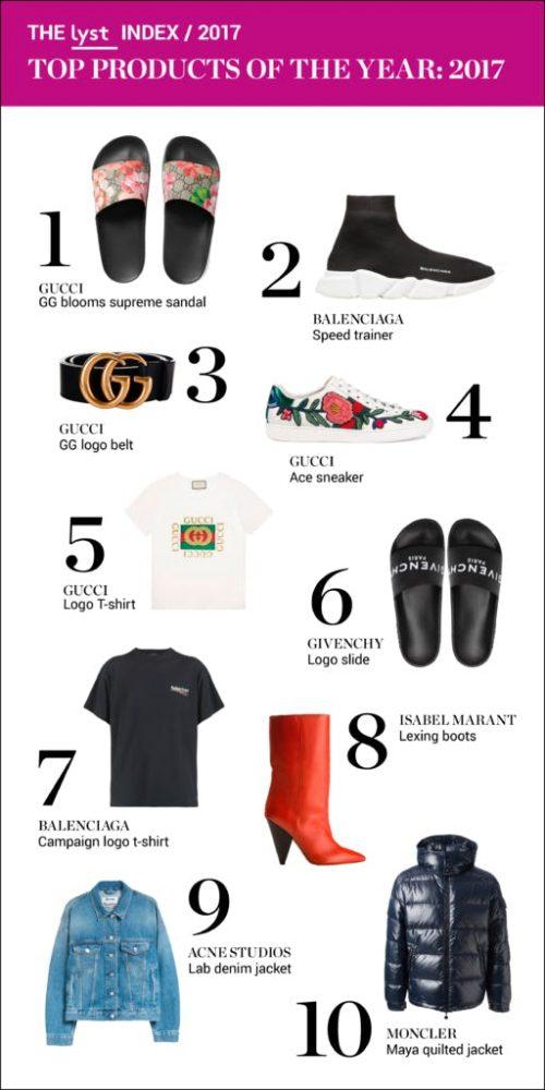 Top Productos Lyst de 2017 lifestyle moda estilo